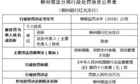 柳州银行红光支行违法违规贷款 连吃银监三张罚单