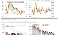 中金固收评12月数据:平稳收官 投资消费回落