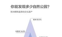 欢迎中国:欧盟共商如何吸引中国游客