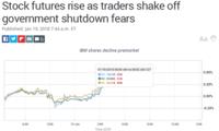 盘前:美国股指期货攀升 无惧政府关门风险