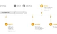 网络安全等级保护制度2.0标准正式发布